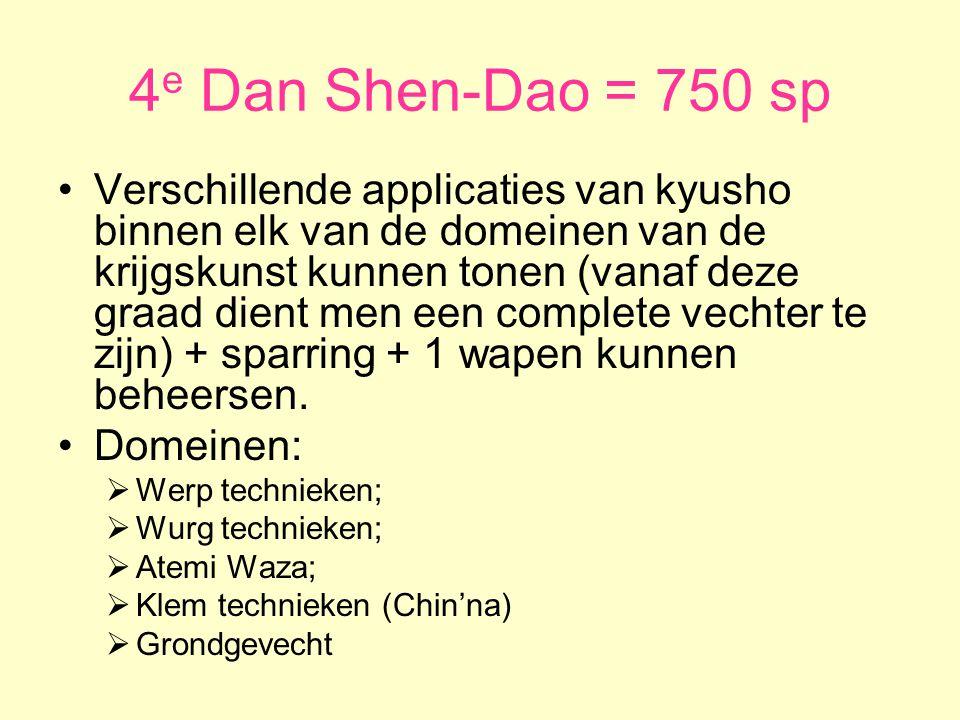 4e Dan Shen-Dao = 750 sp