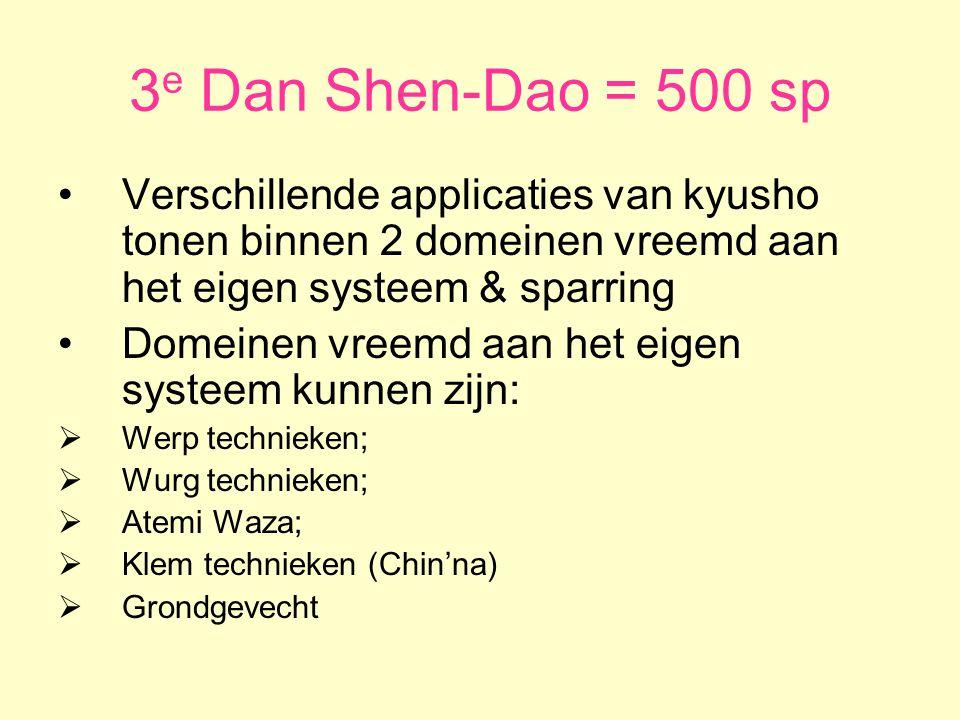 3e Dan Shen-Dao = 500 sp Verschillende applicaties van kyusho tonen binnen 2 domeinen vreemd aan het eigen systeem & sparring.