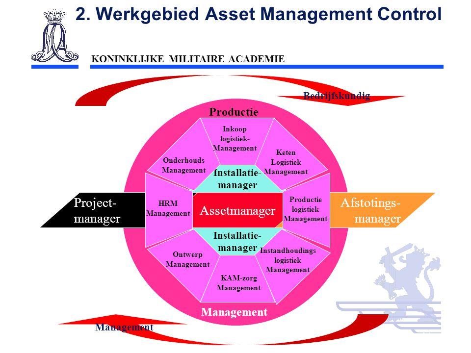 2. Werkgebied Asset Management Control