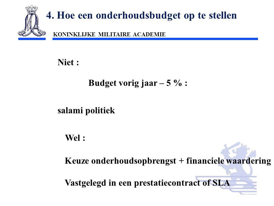 4. Hoe een onderhoudsbudget op te stellen