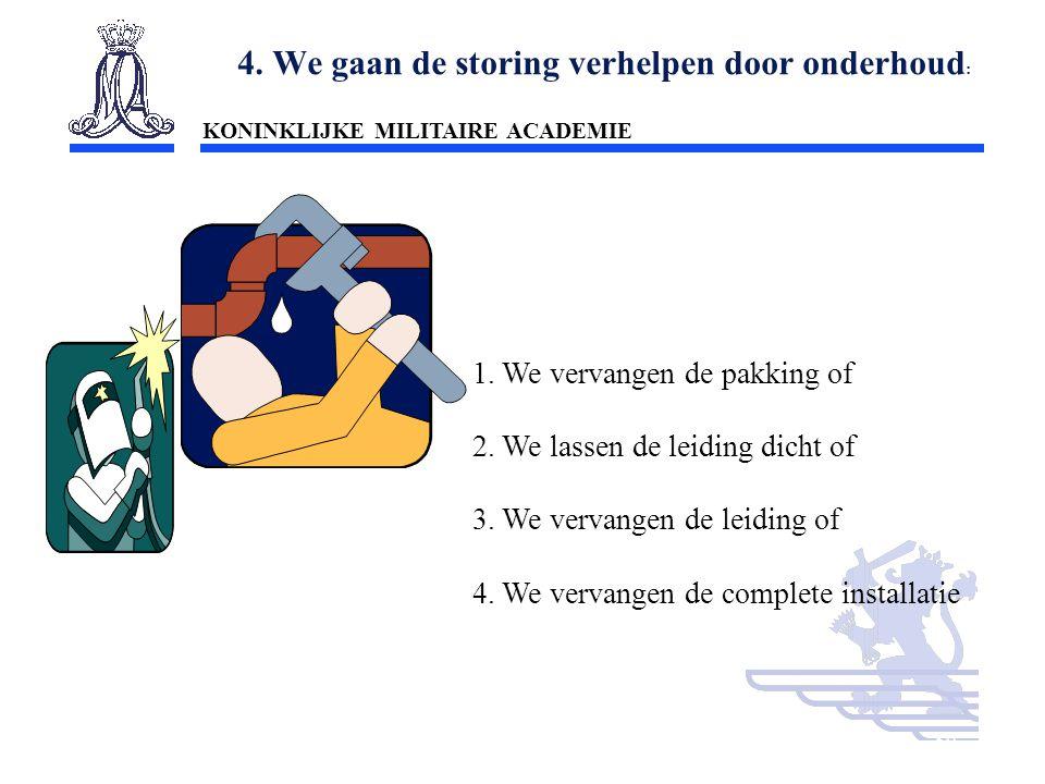 4. We gaan de storing verhelpen door onderhoud: