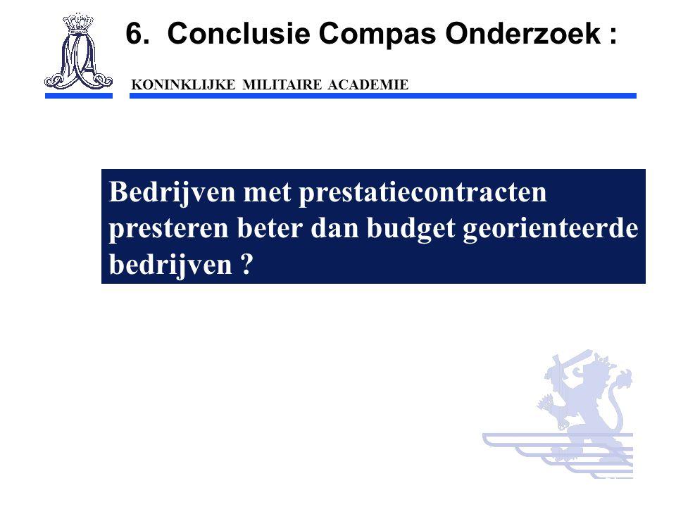 6. Conclusie Compas Onderzoek :