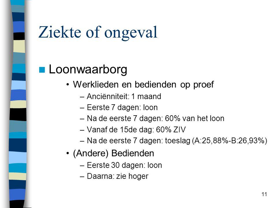 Ziekte of ongeval Loonwaarborg Werklieden en bedienden op proef