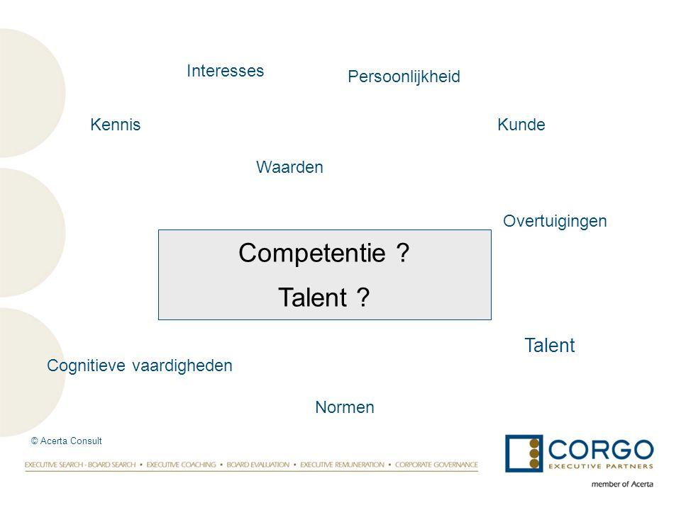 Competentie Talent Talent Interesses Persoonlijkheid Kennis Kunde