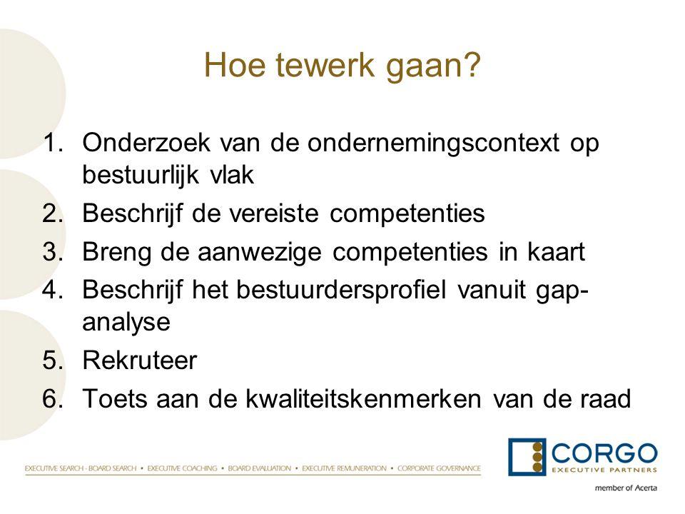 Hoe tewerk gaan Onderzoek van de ondernemingscontext op bestuurlijk vlak. Beschrijf de vereiste competenties.