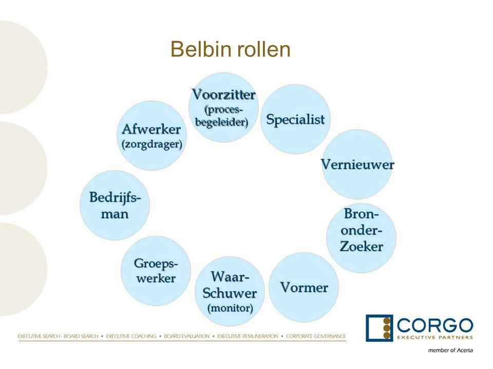 Belbin rollen Voorzitter Specialist Afwerker Vernieuwer Bedrijfs- man