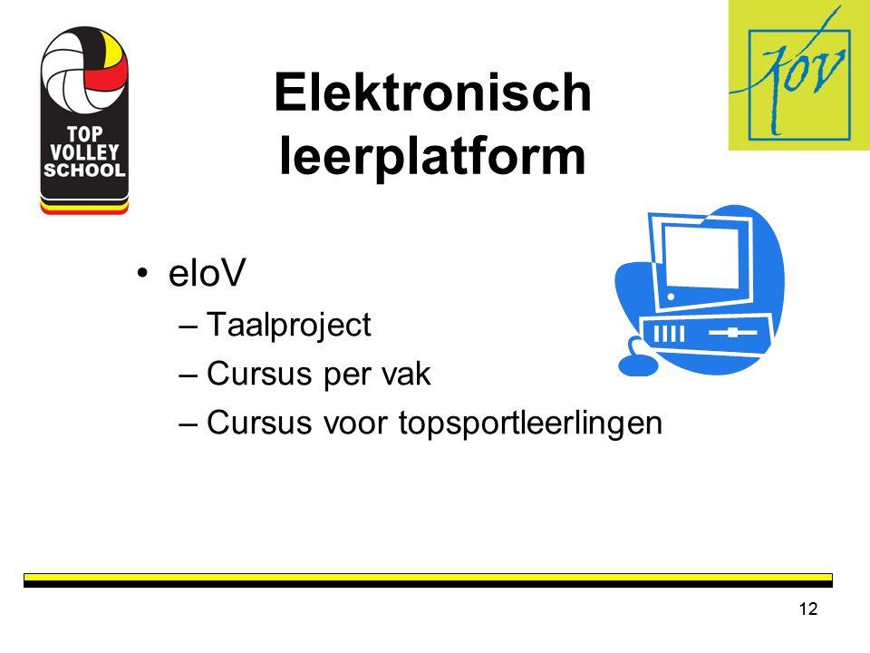 Elektronisch leerplatform