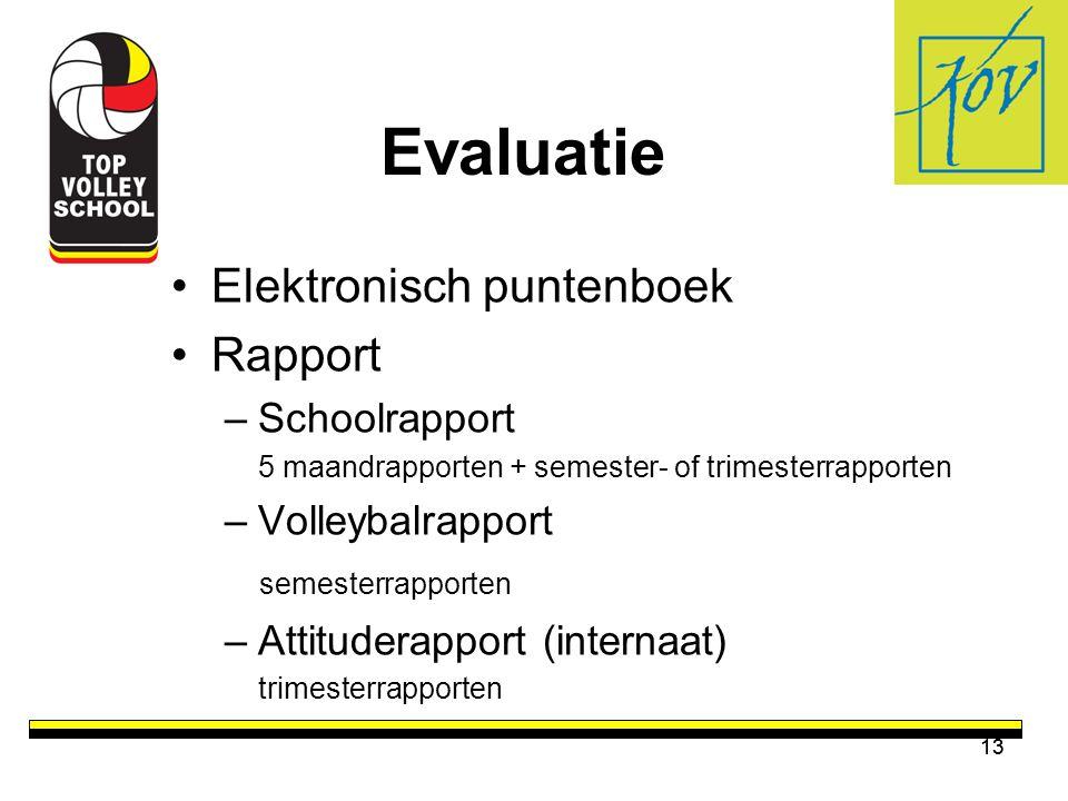 Evaluatie Elektronisch puntenboek Rapport Schoolrapport