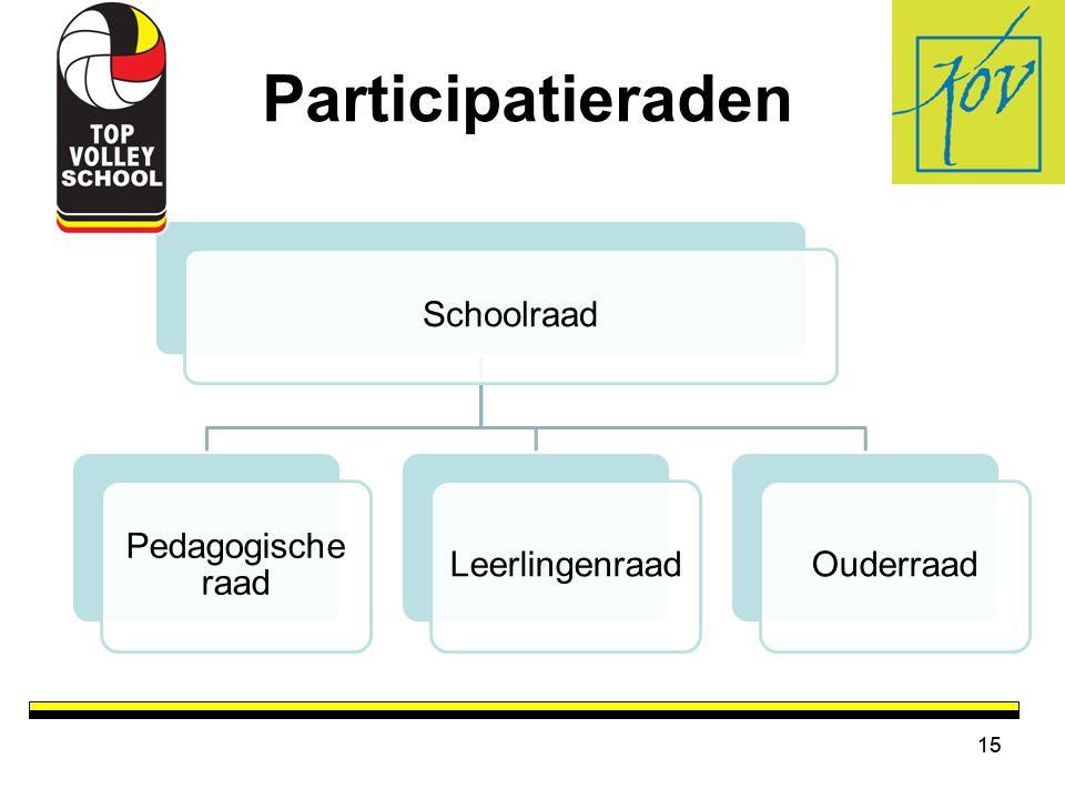Participatieraden Schoolraad Pedagogische raad Leerlingenraad