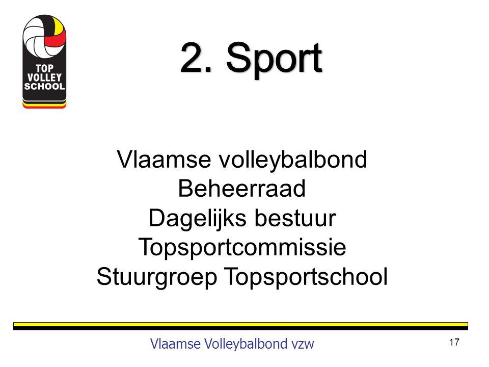 2. Sport Vlaamse volleybalbond Beheerraad Dagelijks bestuur