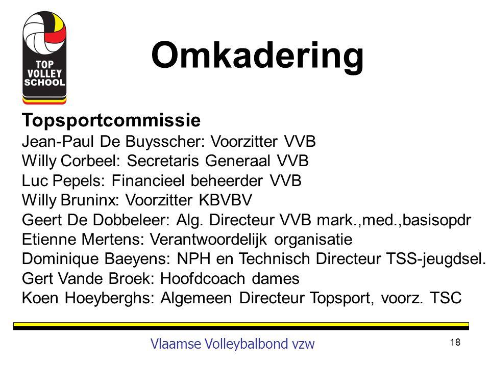 Omkadering Topsportcommissie Jean-Paul De Buysscher: Voorzitter VVB