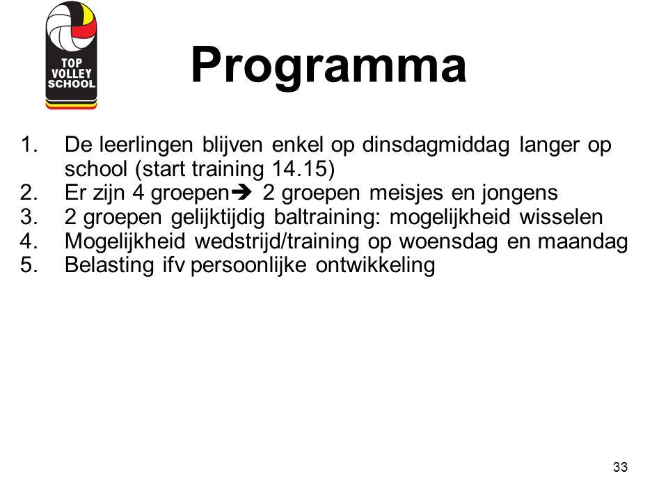 Programma De leerlingen blijven enkel op dinsdagmiddag langer op school (start training 14.15) Er zijn 4 groepen 2 groepen meisjes en jongens.