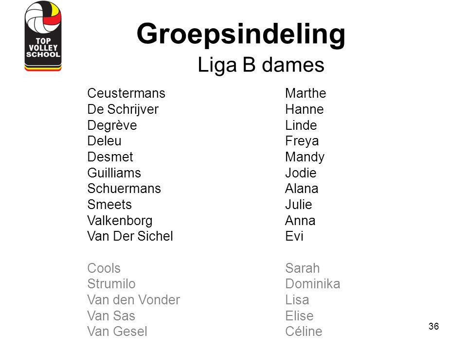 Groepsindeling Liga B dames Ceustermans Marthe De Schrijver Hanne