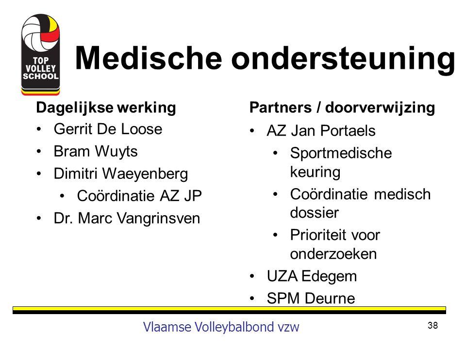 Medische ondersteuning