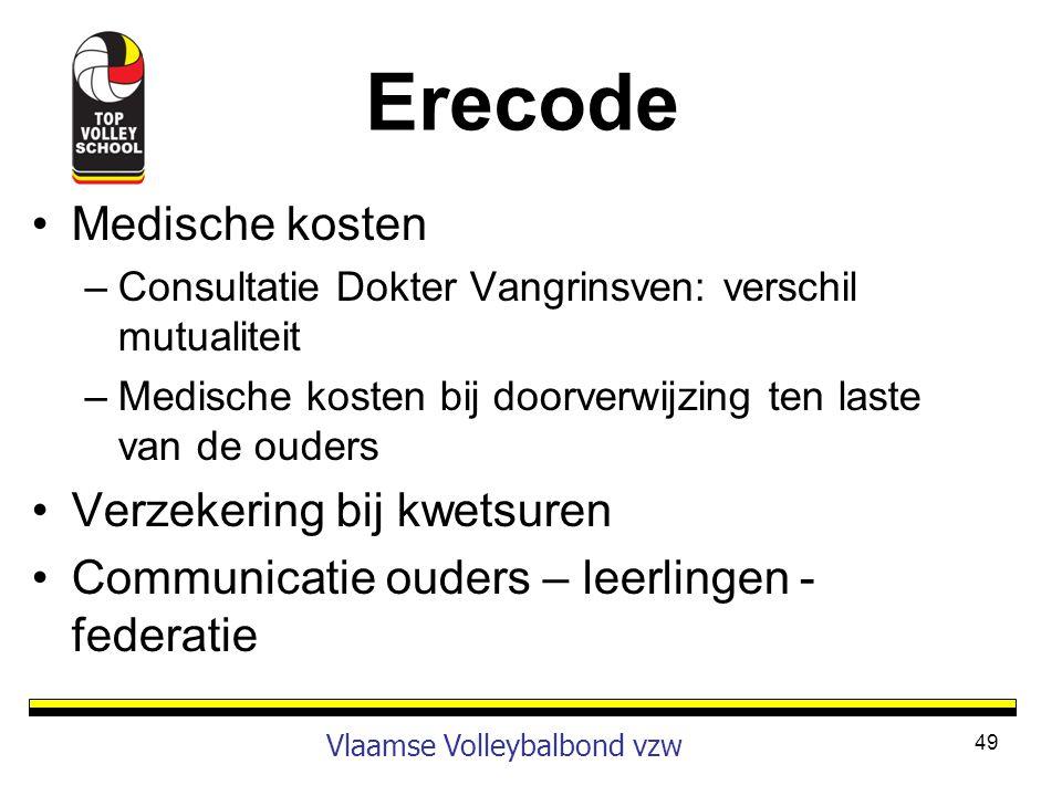 Erecode Medische kosten Verzekering bij kwetsuren