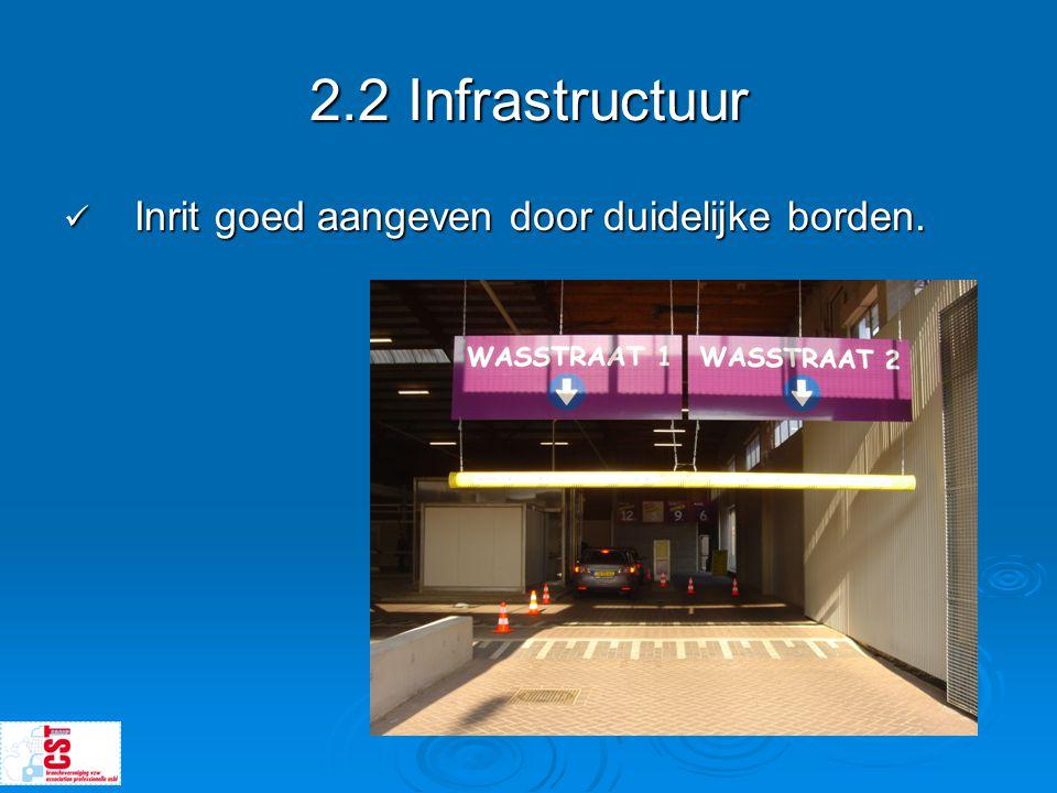 2.2 Infrastructuur Inrit goed aangeven door duidelijke borden.