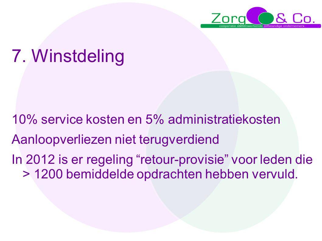7. Winstdeling 10% service kosten en 5% administratiekosten