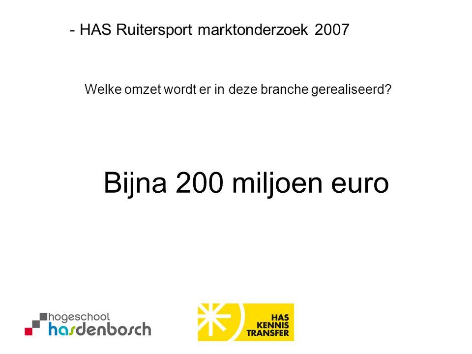 Bijna 200 miljoen euro HAS Ruitersport marktonderzoek 2007