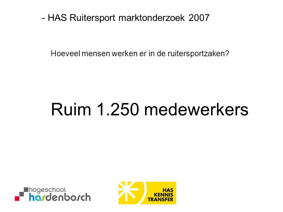 Ruim 1.250 medewerkers HAS Ruitersport marktonderzoek 2007