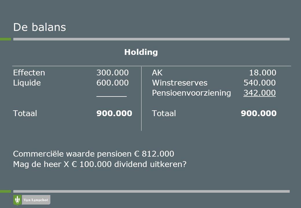 De balans Holding Effecten 300.000 AK 18.000