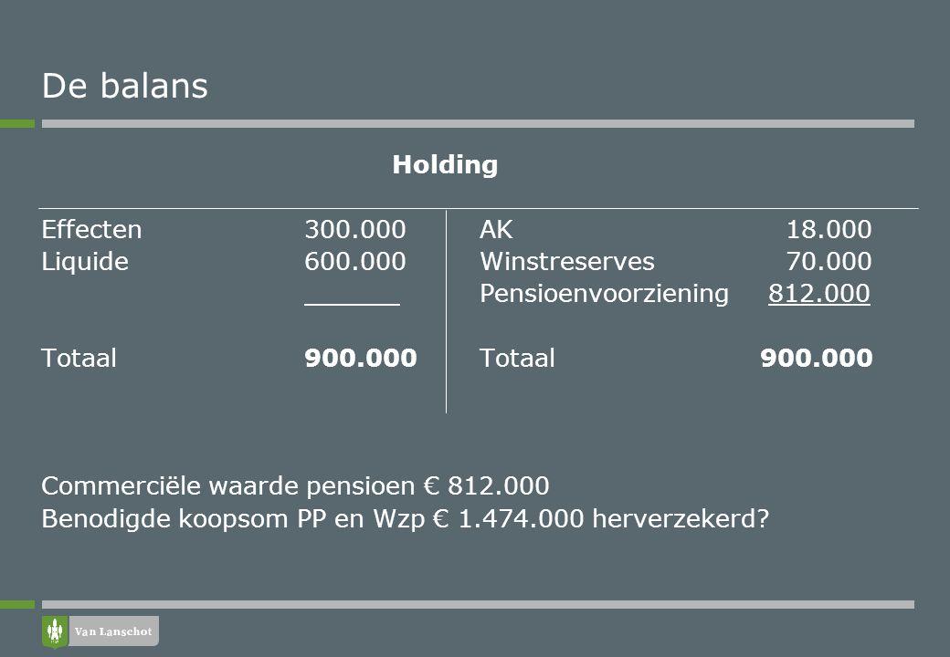 Sancties De volledige commerciële aanspraak is direct belast (max. 52%) Daarbovenop 20% revisierente.