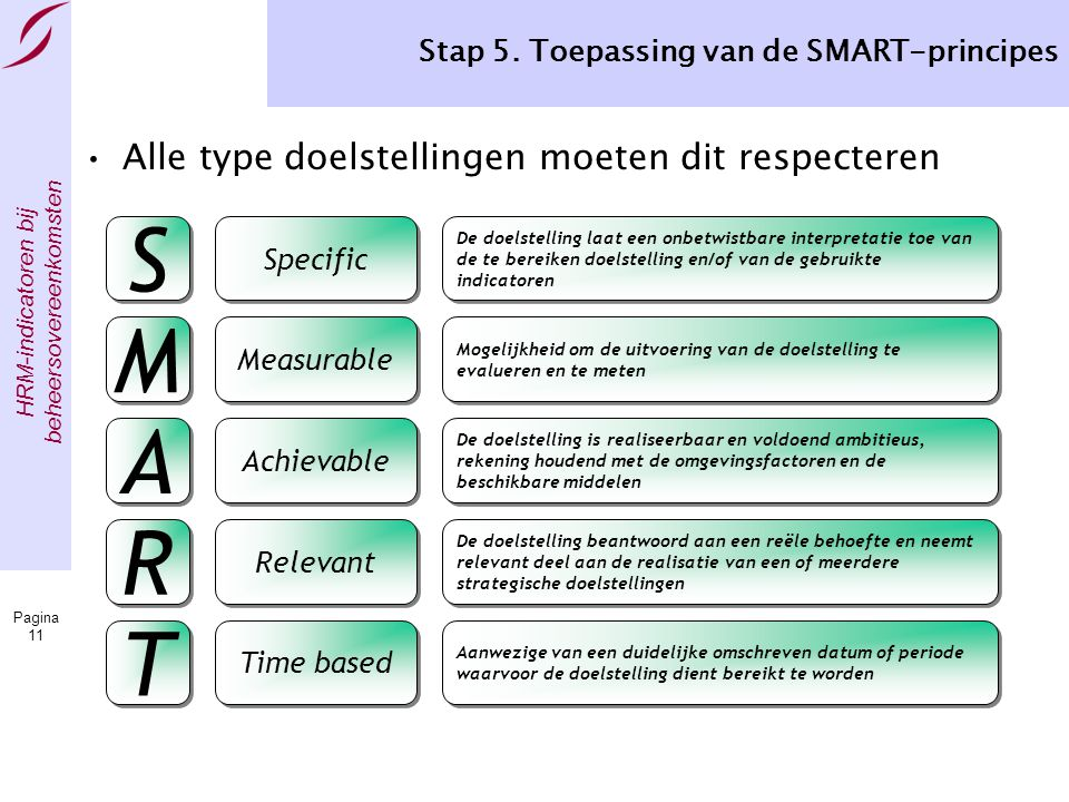 Stap 5. Toepassing van de SMART-principes