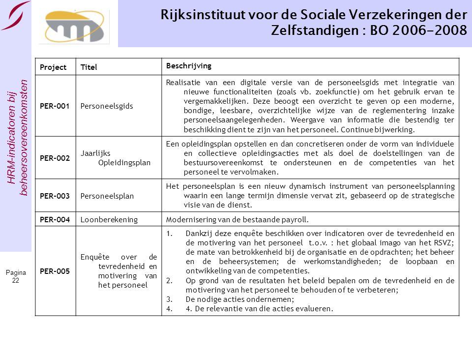 Rijksinstituut voor de Sociale Verzekeringen der Zelfstandigen : BO 2006-2008