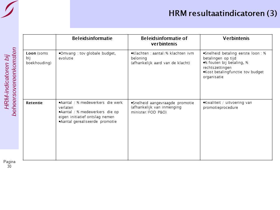 HRM resultaatindicatoren (3)
