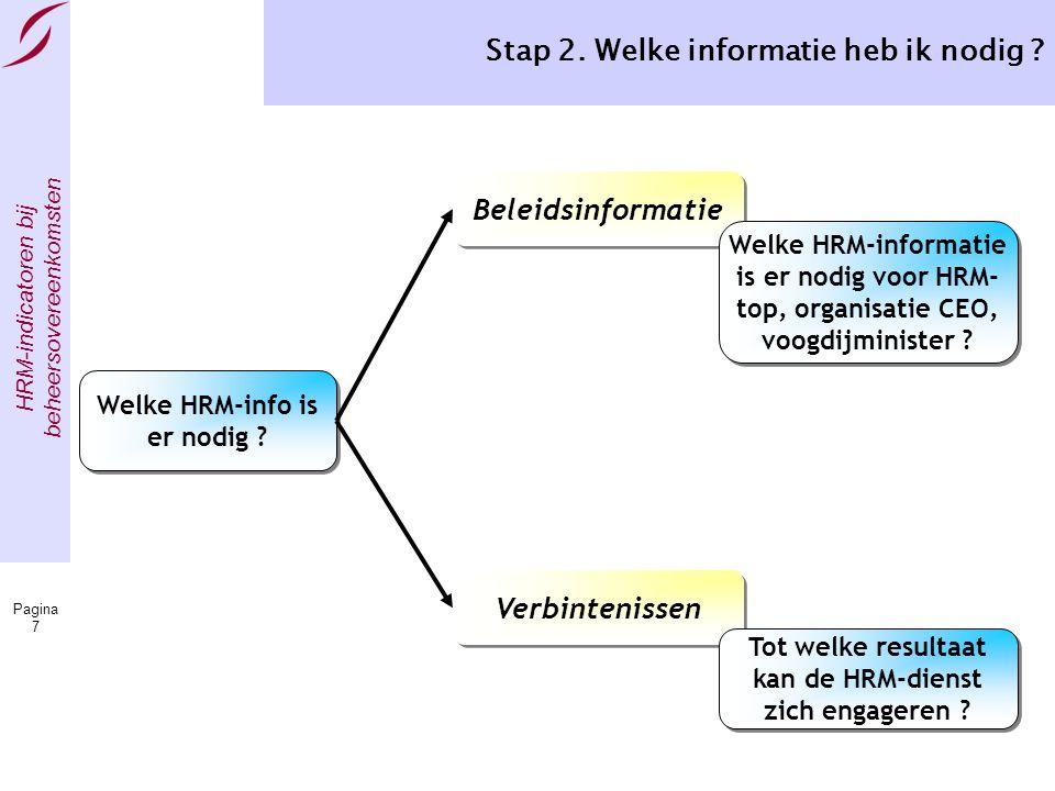 Stap 2. Welke informatie heb ik nodig