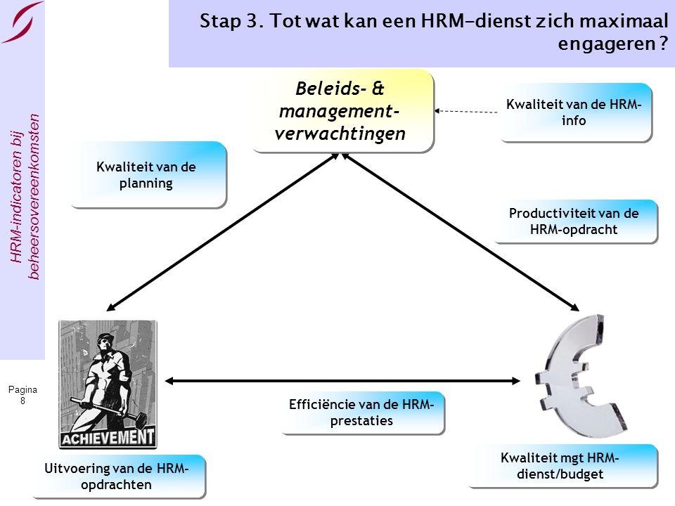 Stap 3. Tot wat kan een HRM-dienst zich maximaal engageren