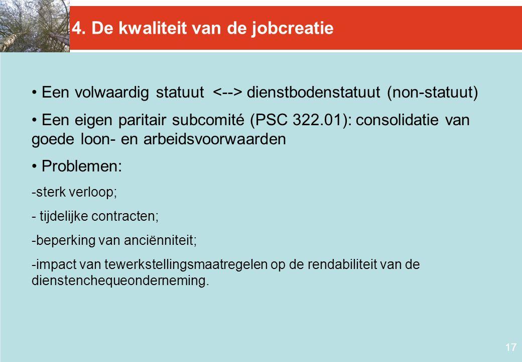 4. De kwaliteit van de jobcreatie