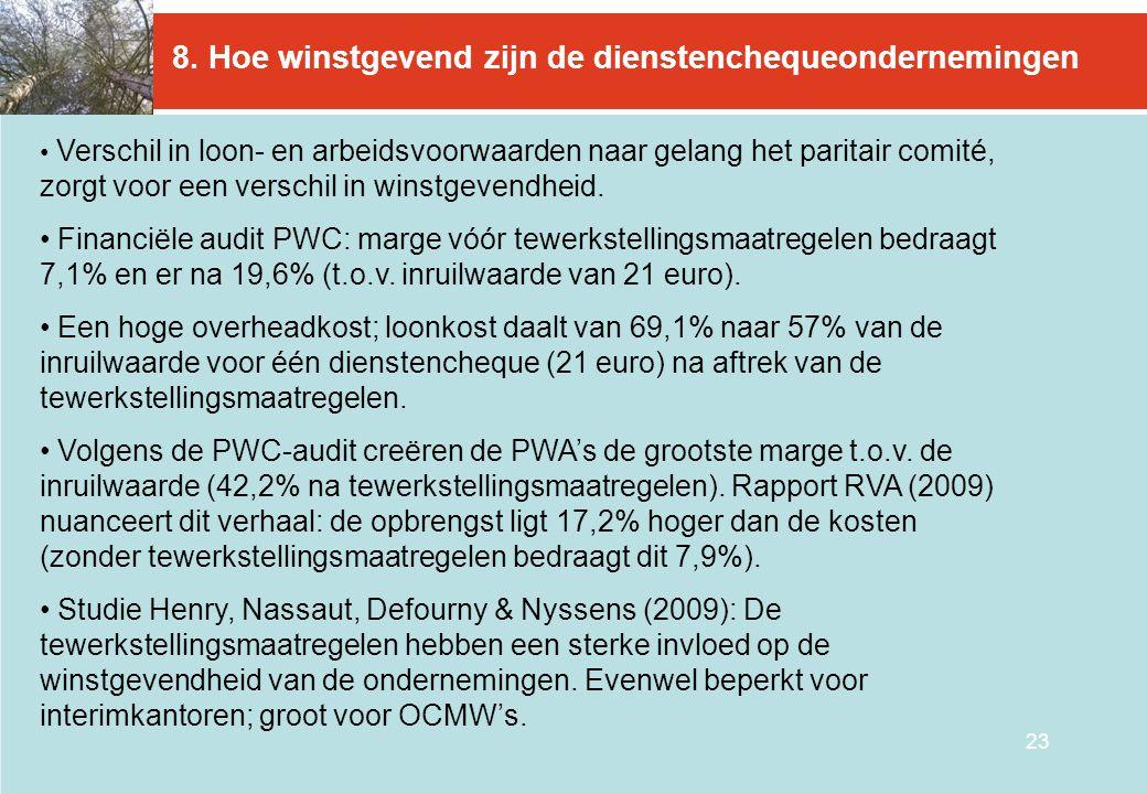 8. Hoe winstgevend zijn de dienstenchequeondernemingen