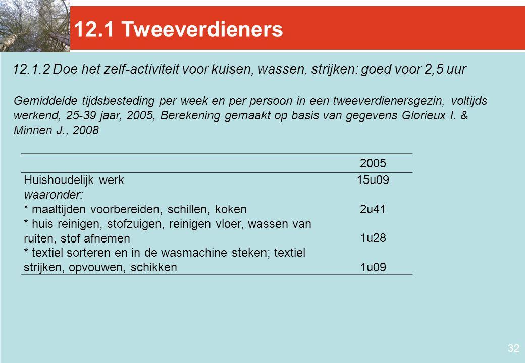 12.1 Tweeverdieners 12.1.2 Doe het zelf-activiteit voor kuisen, wassen, strijken: goed voor 2,5 uur.