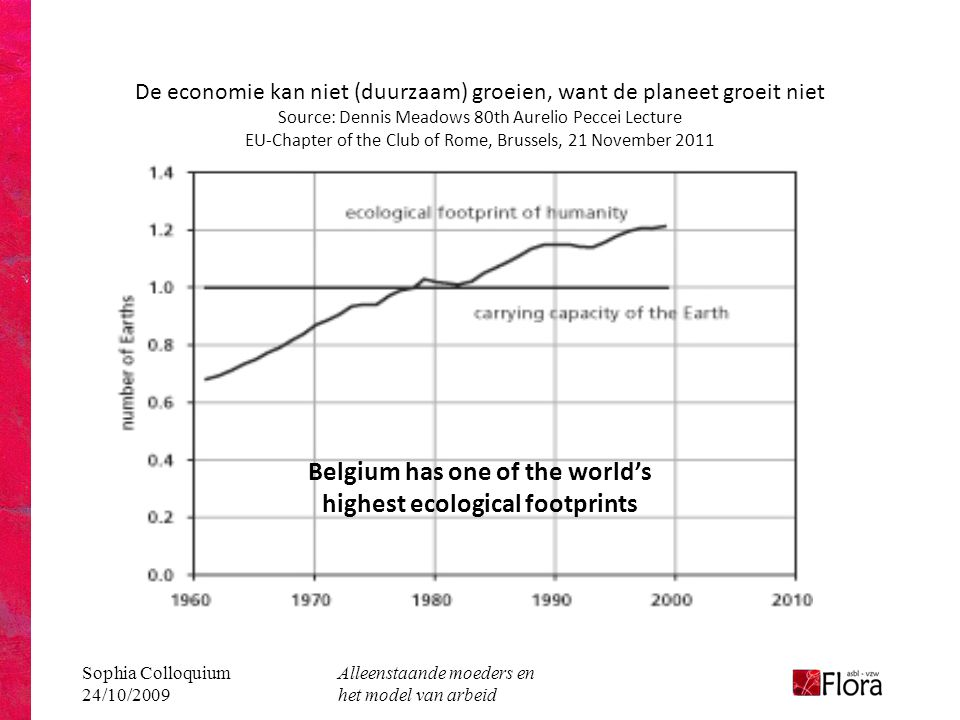 Belgium has one of the world's highest ecological footprints