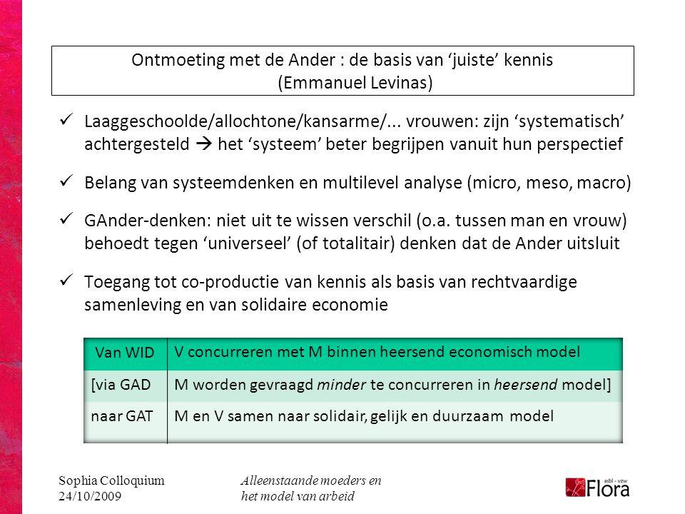 Belang van systeemdenken en multilevel analyse (micro, meso, macro)