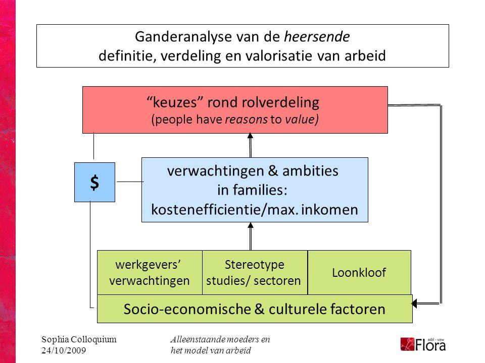 Ganderanalyse van de heersende definitie, verdeling en valorisatie van arbeid