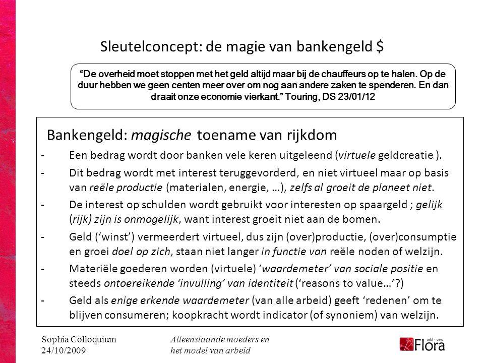 Sleutelconcept: de magie van bankengeld $