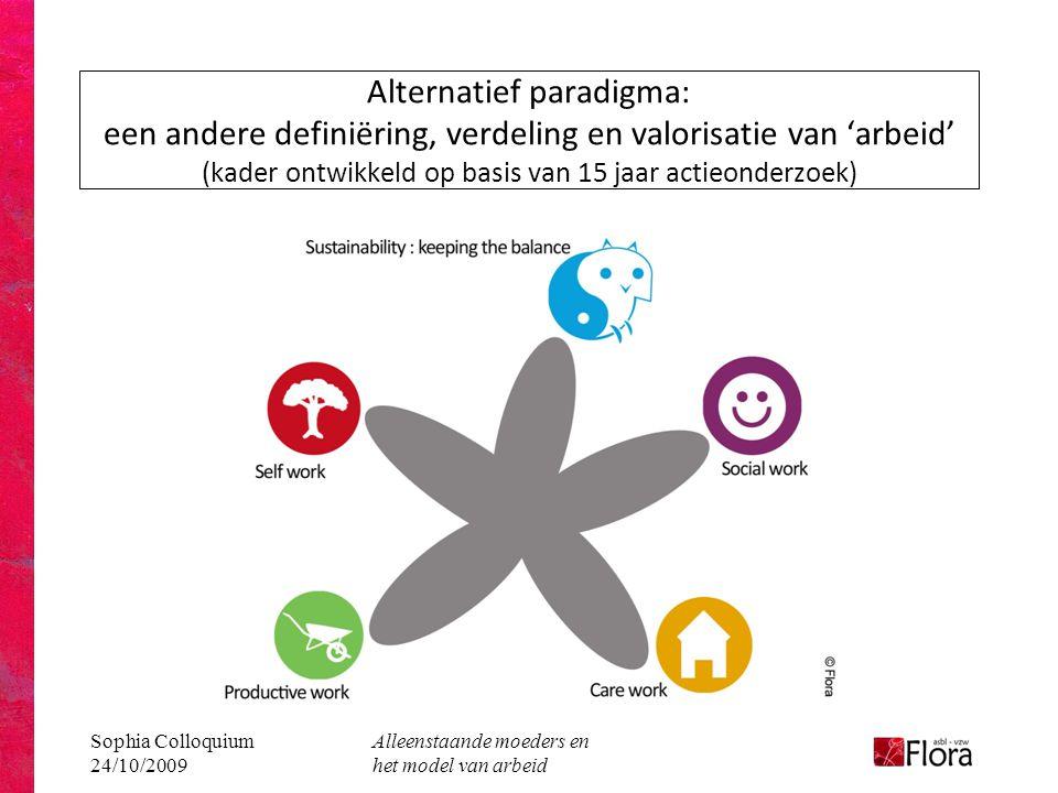 Alternatief paradigma: een andere definiëring, verdeling en valorisatie van 'arbeid' (kader ontwikkeld op basis van 15 jaar actieonderzoek)