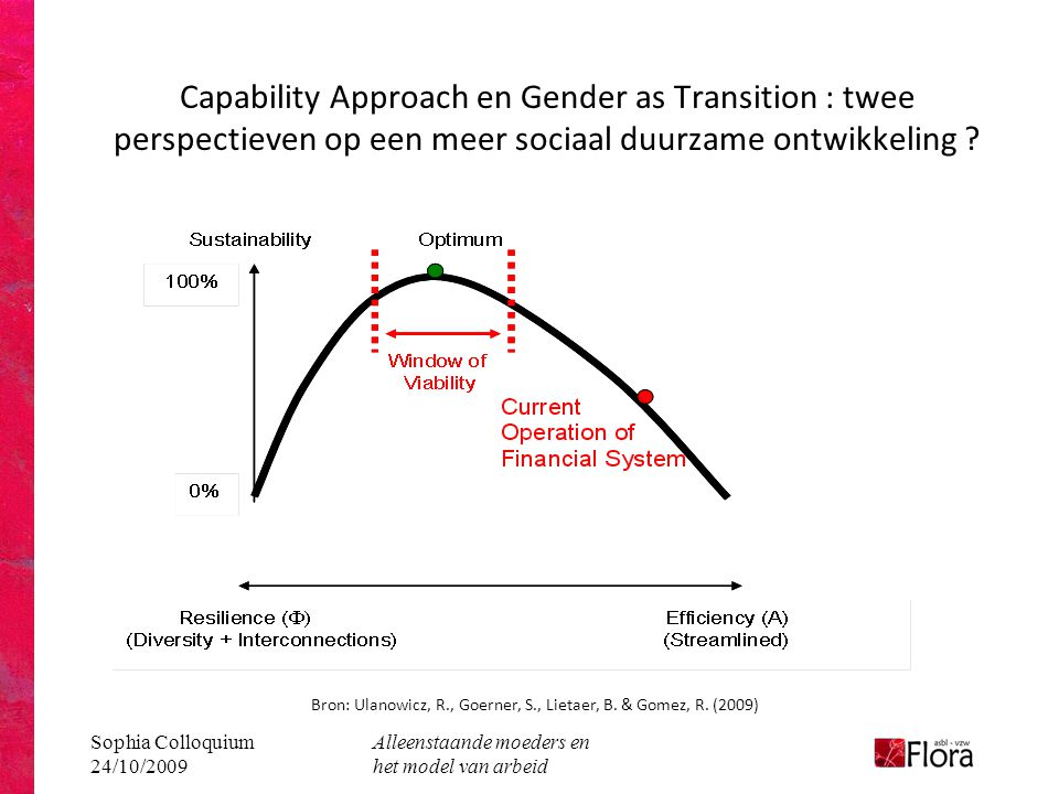 Bron: Ulanowicz, R., Goerner, S., Lietaer, B. & Gomez, R. (2009)