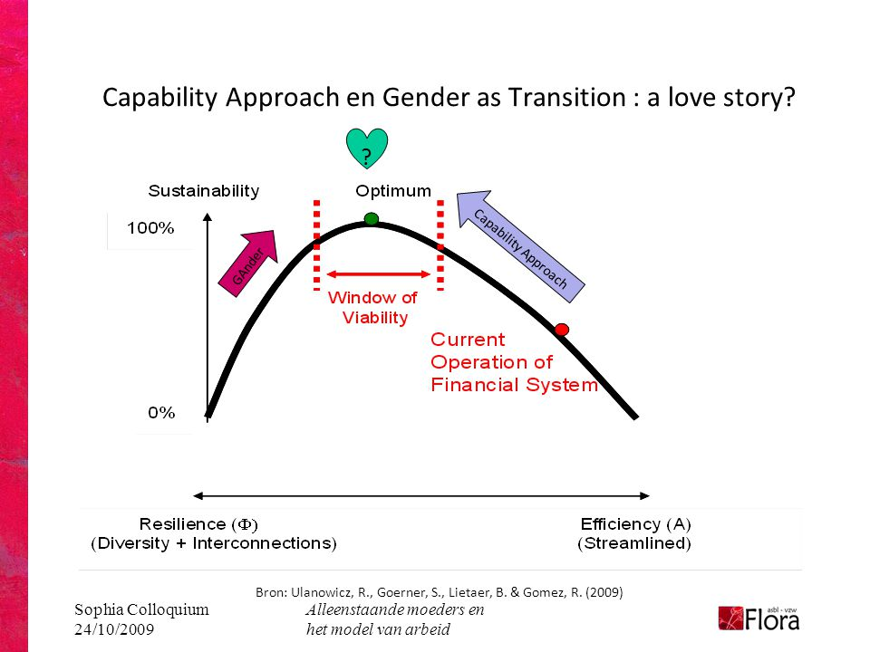 Capability Approach en Gender as Transition : a love story