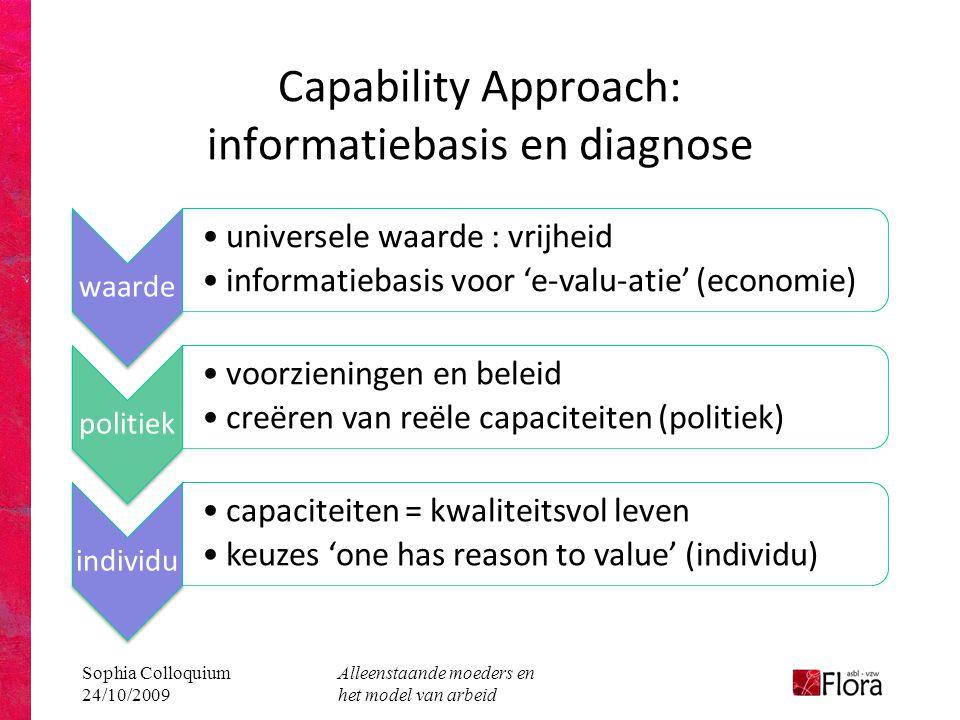 Capability Approach: informatiebasis en diagnose