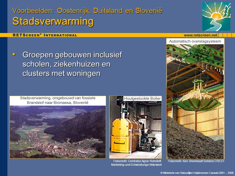 Voorbeelden: Oostenrijk, Duitsland en Slovenië Stadsverwarming