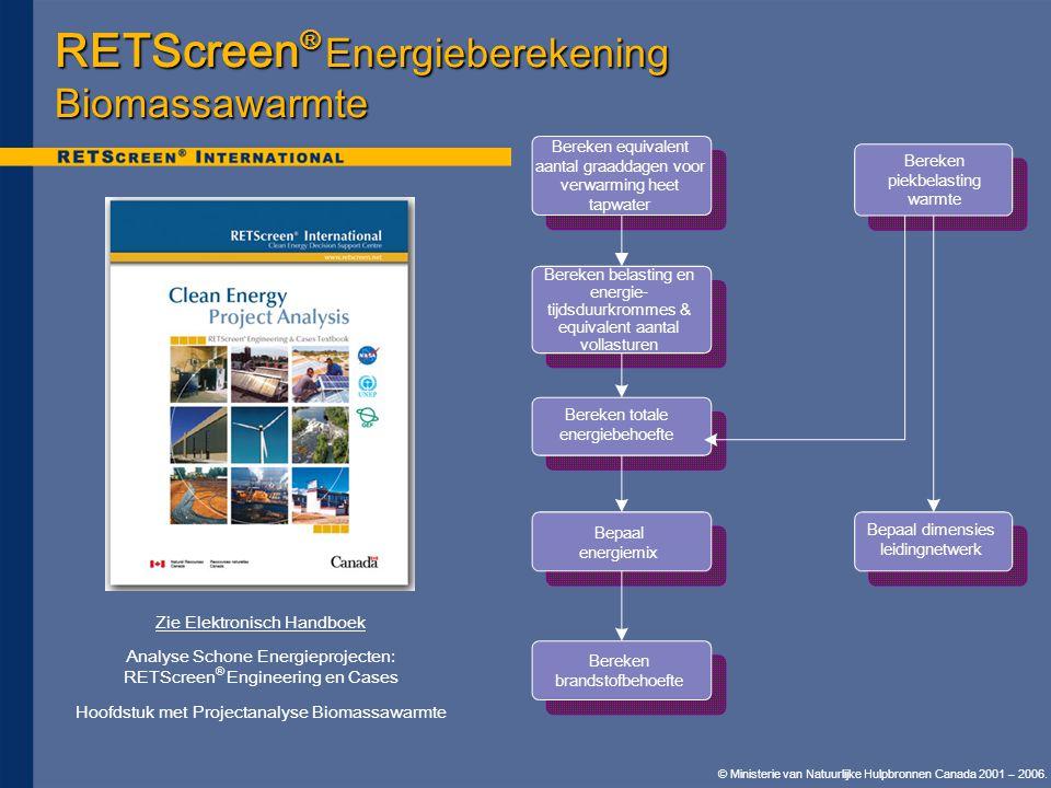 RETScreen® Energieberekening Biomassawarmte