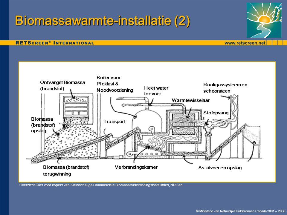 Biomassawarmte-installatie (2)
