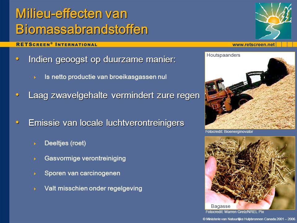 Milieu-effecten van Biomassabrandstoffen