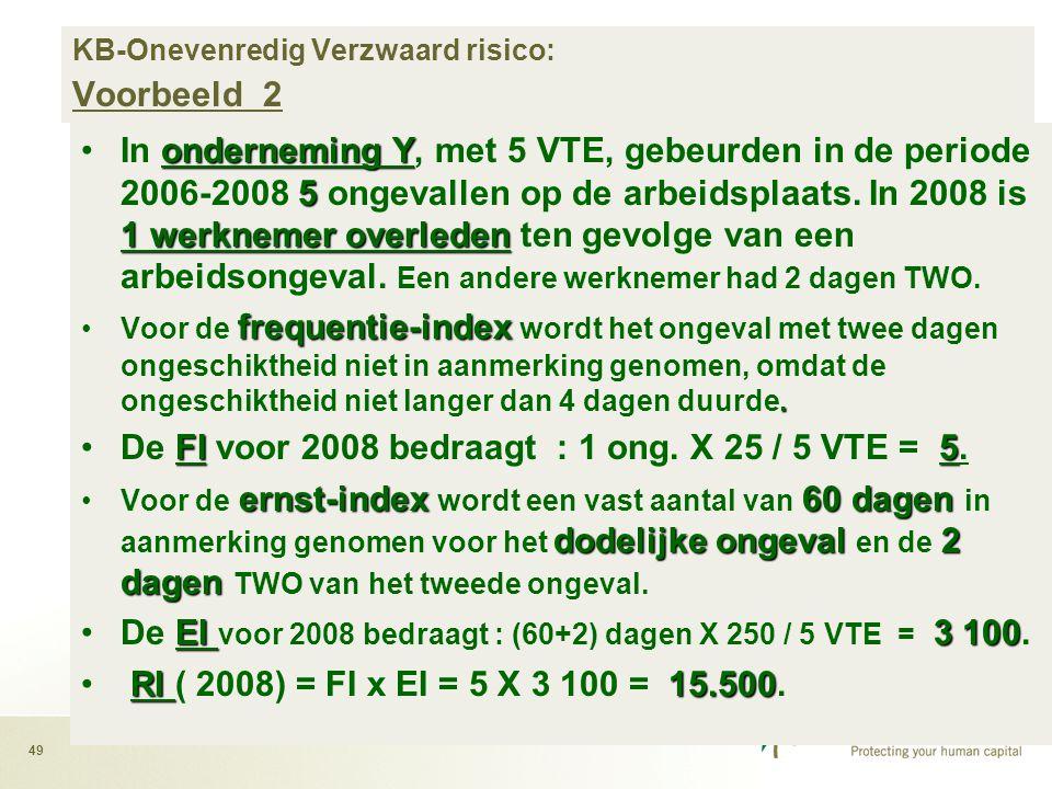 KB-Onevenredig Verzwaard risico: Voorbeeld 2