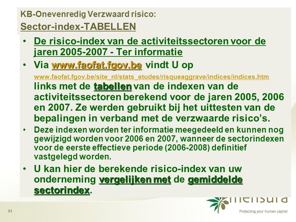 KB-Onevenredig Verzwaard risico: Sector-index-TABELLEN