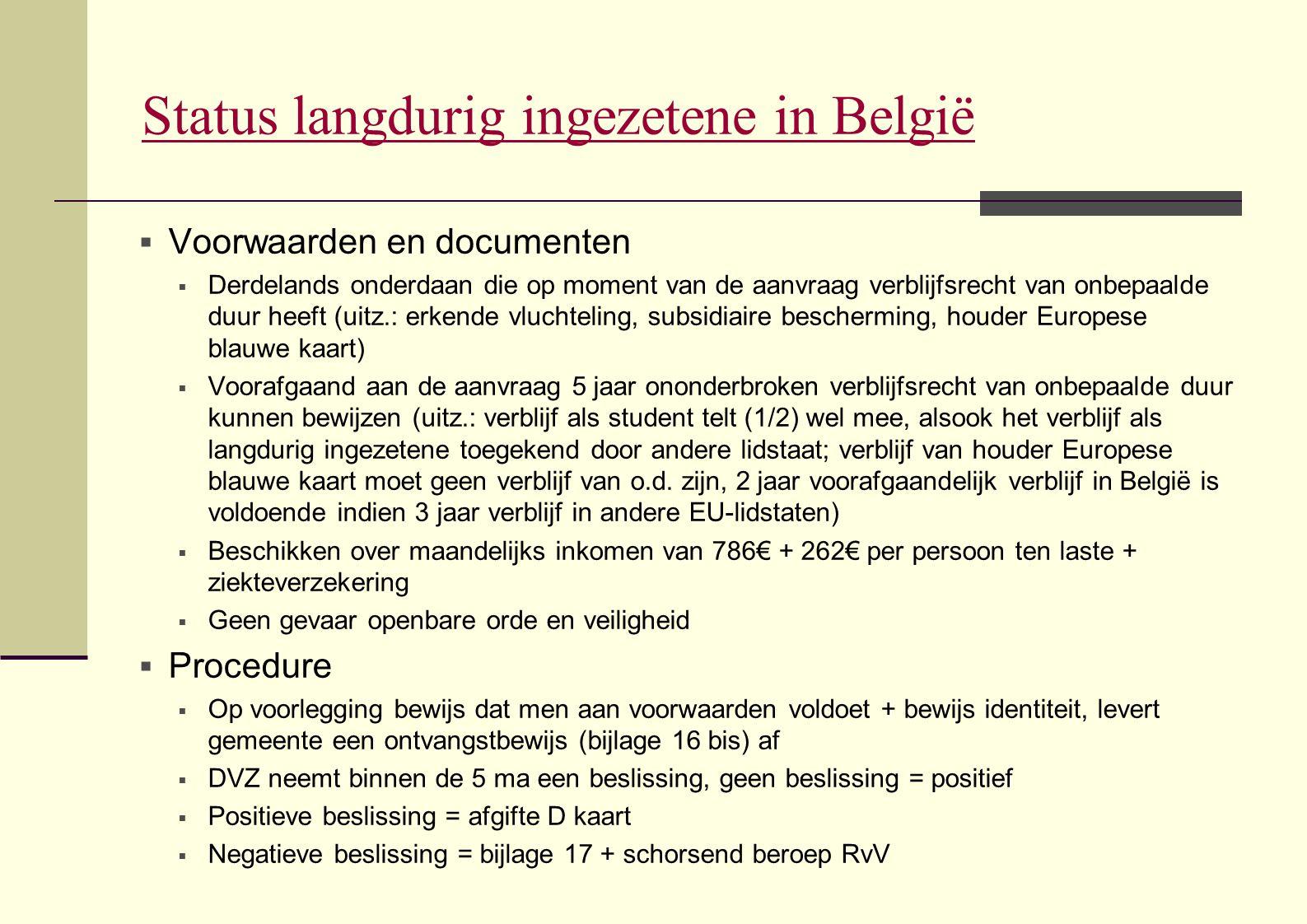 Status langdurig ingezetene in België