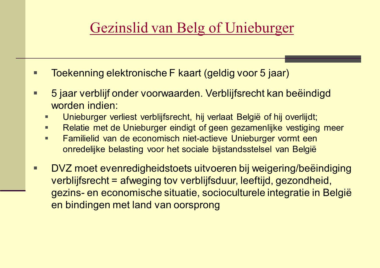 Gezinslid van Belg of Unieburger
