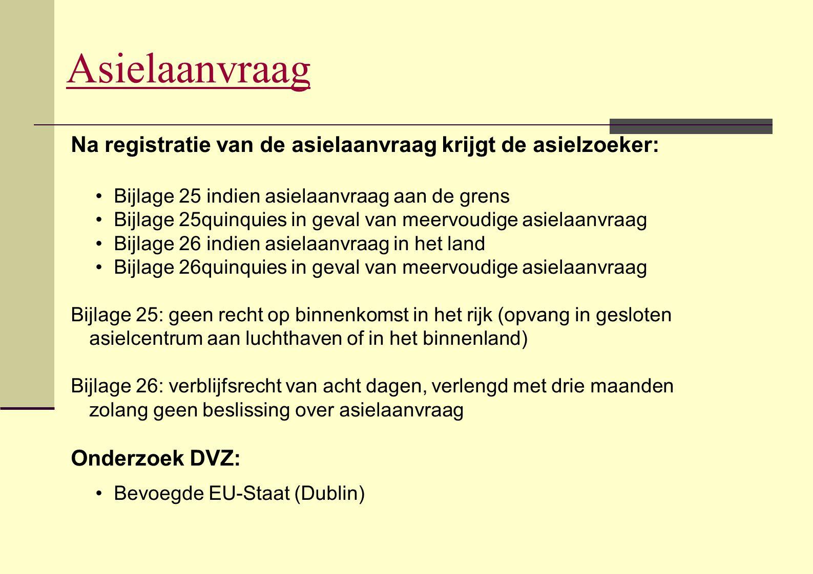 Asielaanvraag Na registratie van de asielaanvraag krijgt de asielzoeker: Bijlage 25 indien asielaanvraag aan de grens.